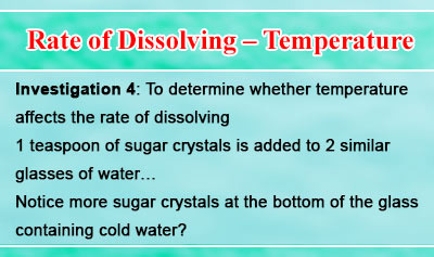 Rate of Dissolving - Temperature