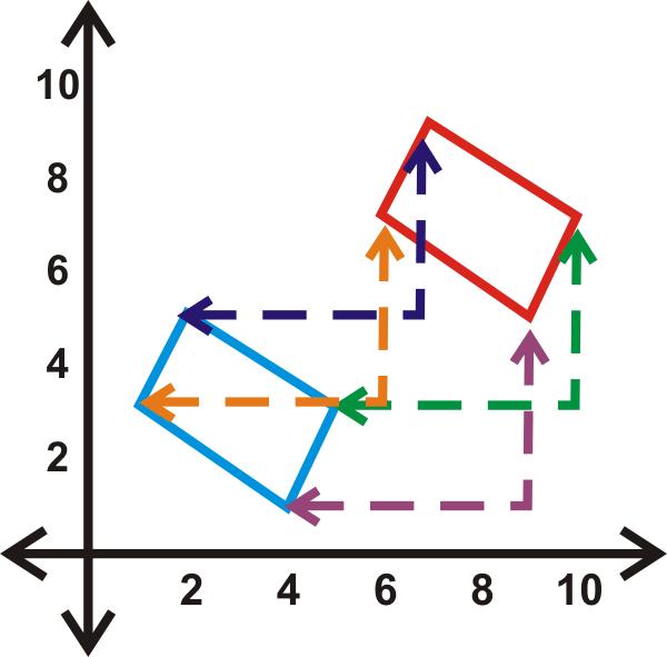 Translations ( Read ) | Geometry | CK-12 Foundation