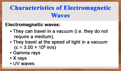 Characteristics of Electromagnetic Waves - Overview