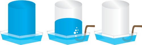 A gas produced in a chemical reaction can be collected by water displacement.