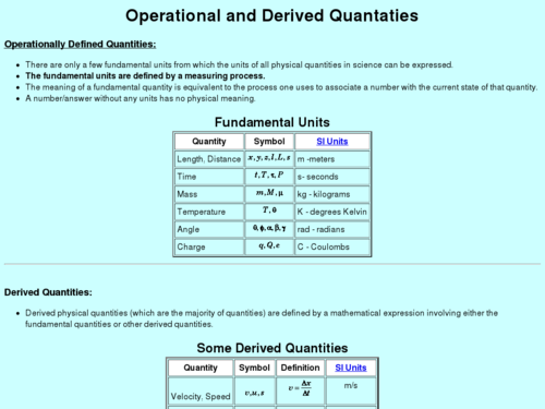Operational and Derived Quantities