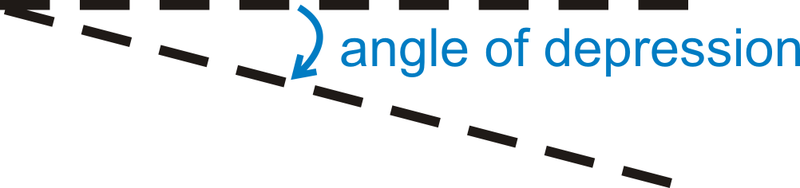 Trigonometry Word Problems | CK-12 Foundation