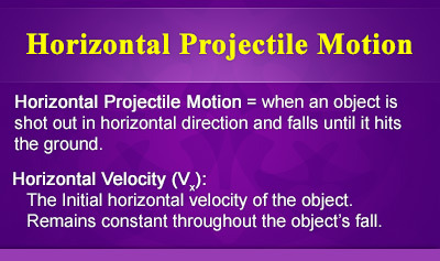 Horizontal Projectile Motion - Overview