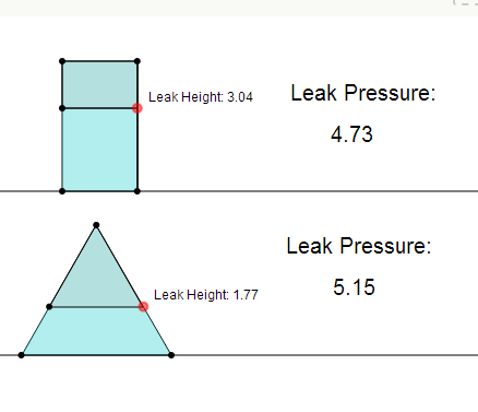 Pressure in Fluids: Leaking Tanks