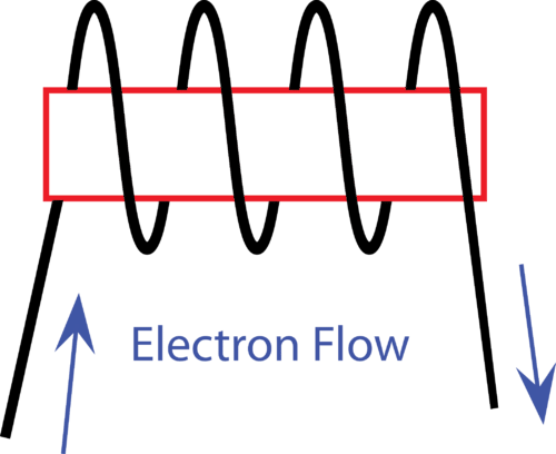 Practice problem for determining the direction of the magnetic field of a solenoid