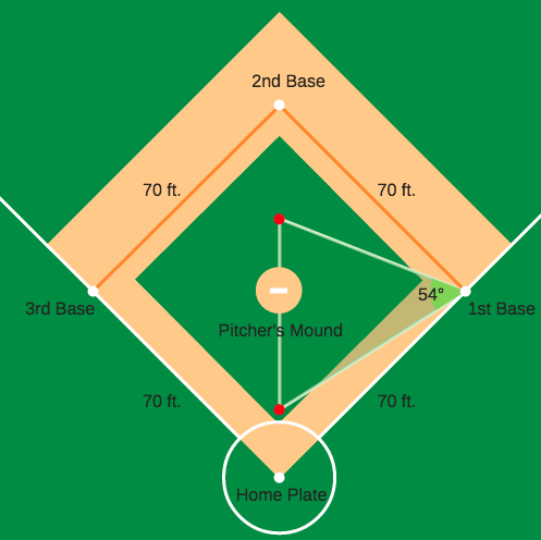 45-45-90 Right Triangles: Baseball Diamond