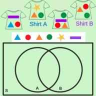 Venn Diagrams: T-Shirt Mystery