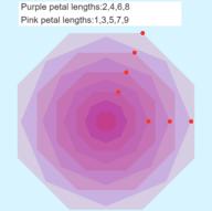 Rose Pattern Octagons