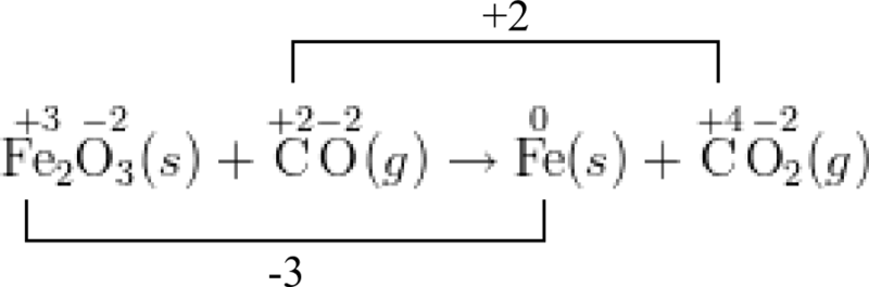 Balancing Redox Reactions – Oxidation Number Worksheet