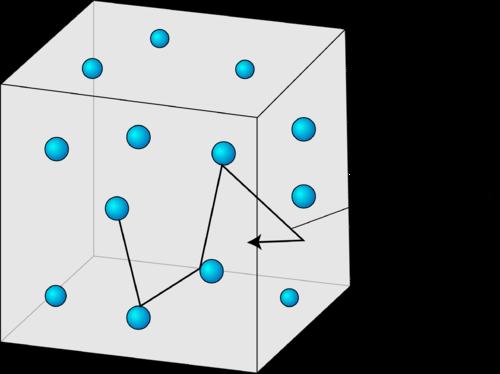 Kinetic Molecular Theory of Gases – Kinetic Molecular Theory of Gases Worksheet