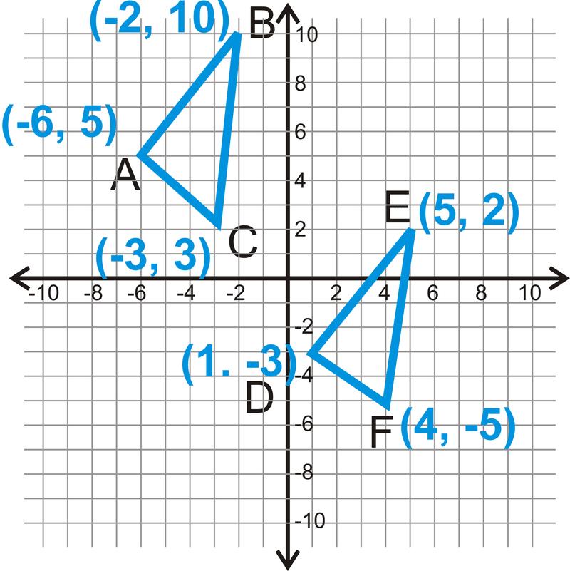 SSS Triangle Congruence ( Read )   Geometry   CK-12 Foundation