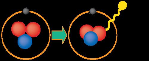 Diagram illustrating gamma decay