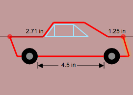 Scale Model Car; Scale Distances or Dimensions