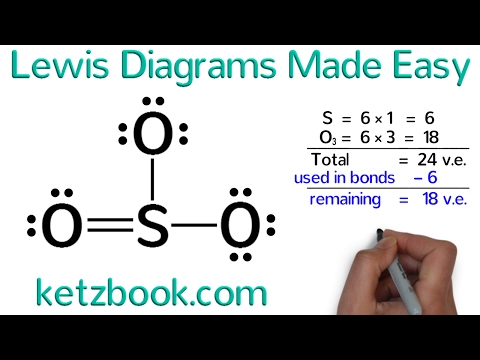 E Dot Diagram Trusted Wiring Diagrams