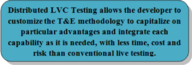 Considerations for Distributed Live, Virtual and Constructive Simulations in Test and Evaluation
