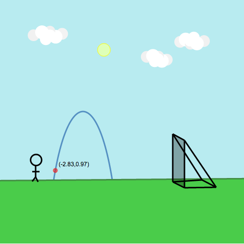 Quadratic Functions and Their Graphs: Soccer Ball Trajectory