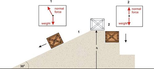 A brown crate with two paths