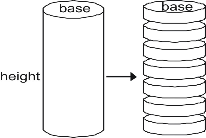 Cylinder Base Area Lateral Area Surface Area And Volume Ck 12