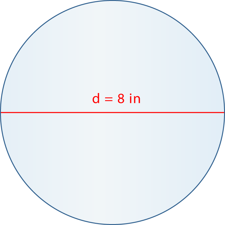 We Can See That The Diameter Of The Circle Is 8 Inches Lets Put This Number Into The Formula