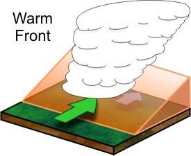 Cumulus cloud build at a warm front