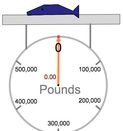 Blue Whale Rounding: Large Decimal Rounding to Decimal Representations