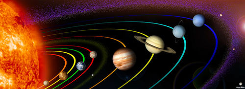 Planets in the solar system make elliptical orbits around the Sun