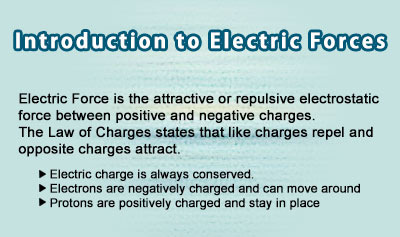 Introduction to Electric Forces - Overview