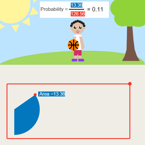 Measurement of Probability: Basketball Throw