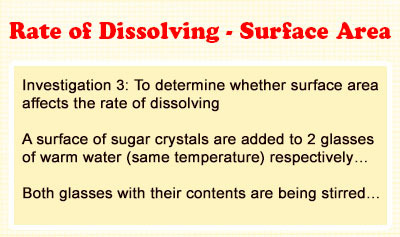 Rate of Dissolving - Surface Area