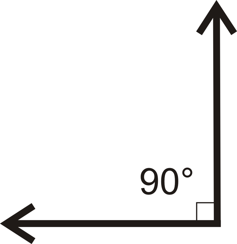 What Are Right Angles : Angles and measurement ck foundation