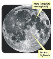 Maria and terrae cover the Moon