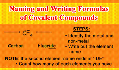 Naming and Writing Formulas of Covalent Compounds