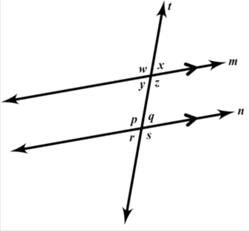 Diagram Of Consecutive Interior Angles Consecutive Vertices Elsavadorla