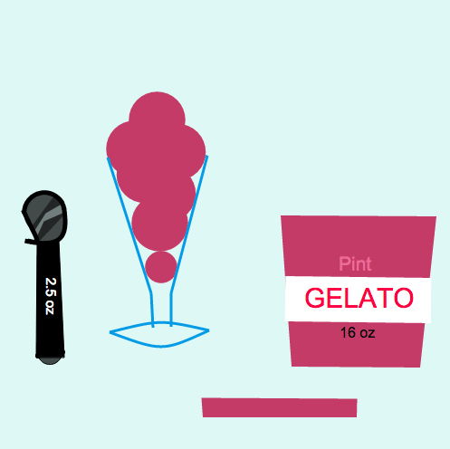 United States Customary Units: Gelato Pint