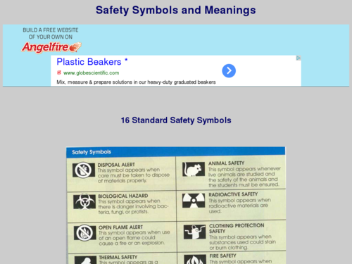 Safety Symbols and Meanings