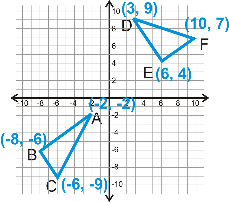 Triangle Congruence using SSS and SAS – Triangle Congruence Worksheet