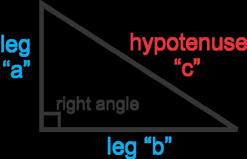 pythagorean theorem and c program Python exercises, practice and solution: write a python program to create a pythagorean theorem calculator.