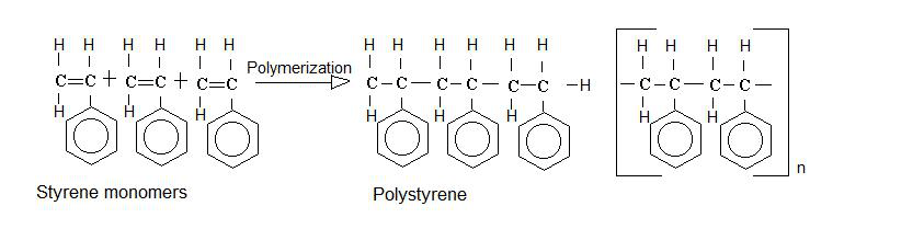Net reaction for the synthesis of polystyrene