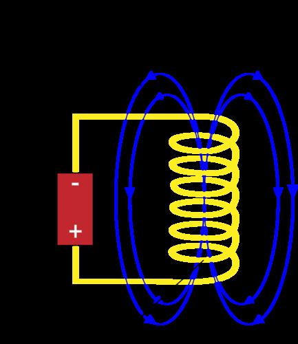 Using Electromagnetism | CK-12 Foundation
