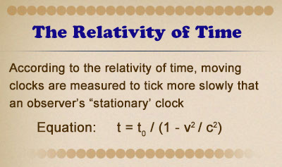 The Relativity of Time - Overview