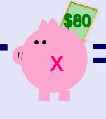 Cost of Phone Equation; Two-Step Equations with Addition and Multiplication