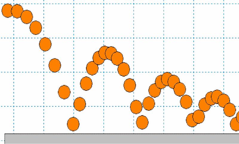 Exploring Geometric Sequences