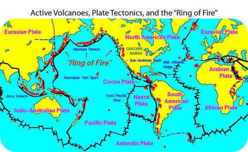 World map of active volcanoes