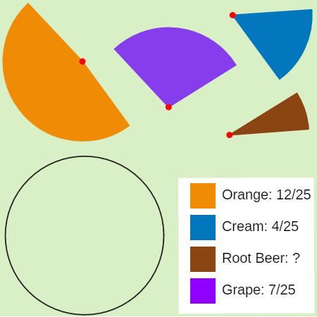 Pie Charts: Soda Party