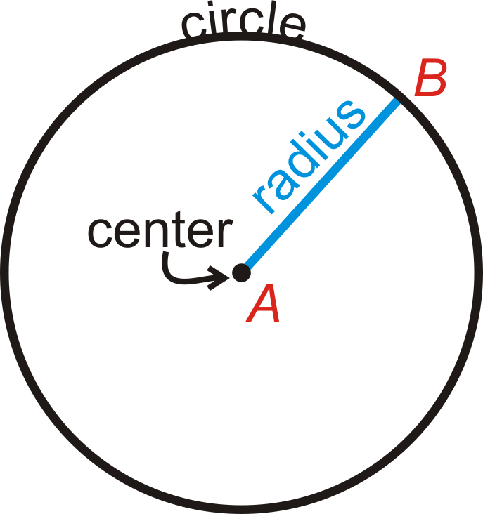 Parts Of Circles GEOM on rim parts diagram