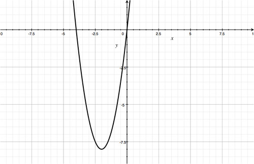 Answers - Ch 3: Power, Polynomial, and Rational Functions | CK-12