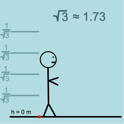 Multiplication and Division of Radicals: Totally Radical Dude's Height