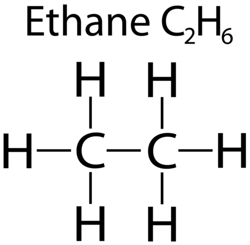 Ethane is a saturated hydrocarbon