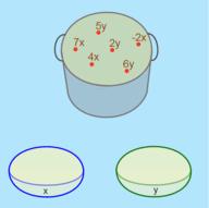 Algebraic Soup