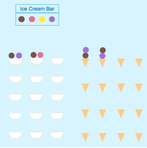 Permutations and Combinations Compared: Ice Cream Bar